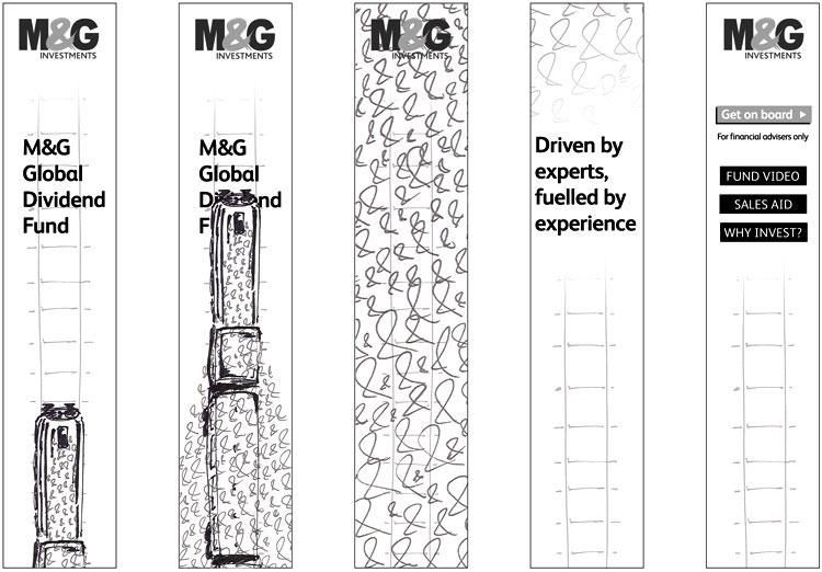 M&G Sky Scamp
