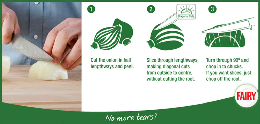 Fairy Post: Chopping onions without crying